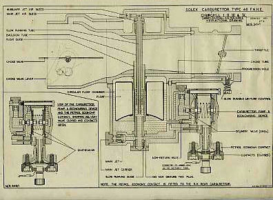 WW2 Drawing of Churchill Tank Carb.