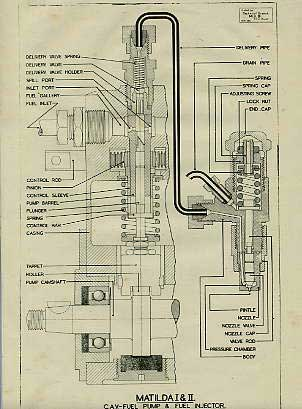 WW2 Drawing of MatildaTank Fuel Pump