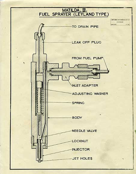 WW2 Drawing of MatildaTank Fuel Sprayer
